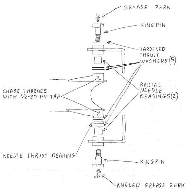 Needle bearing assembly